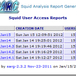 Pfsense – SARG (squid reports) setup